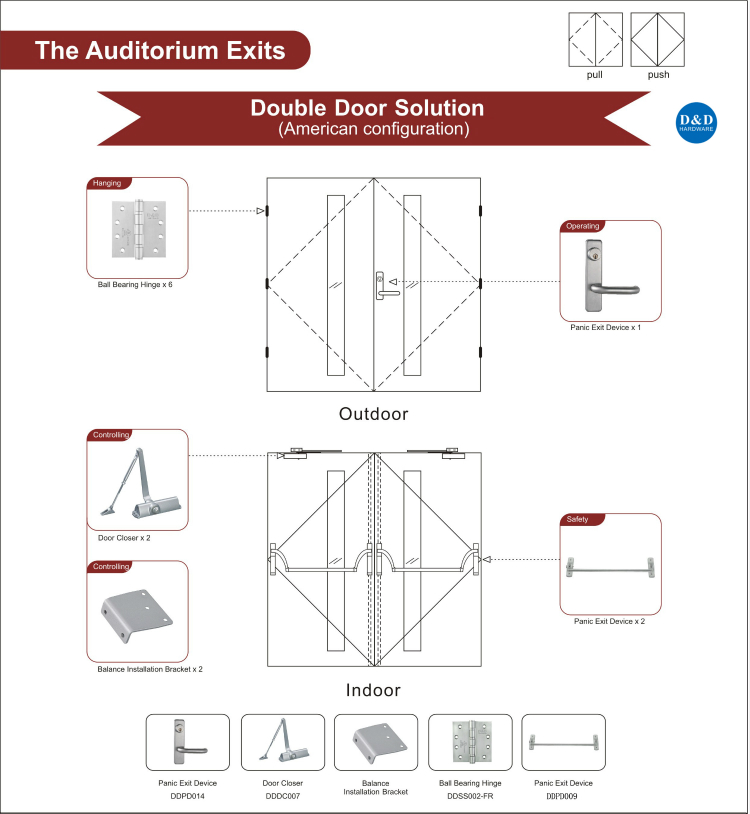The Auditorium Exits Door Hardware-D&D Hardware