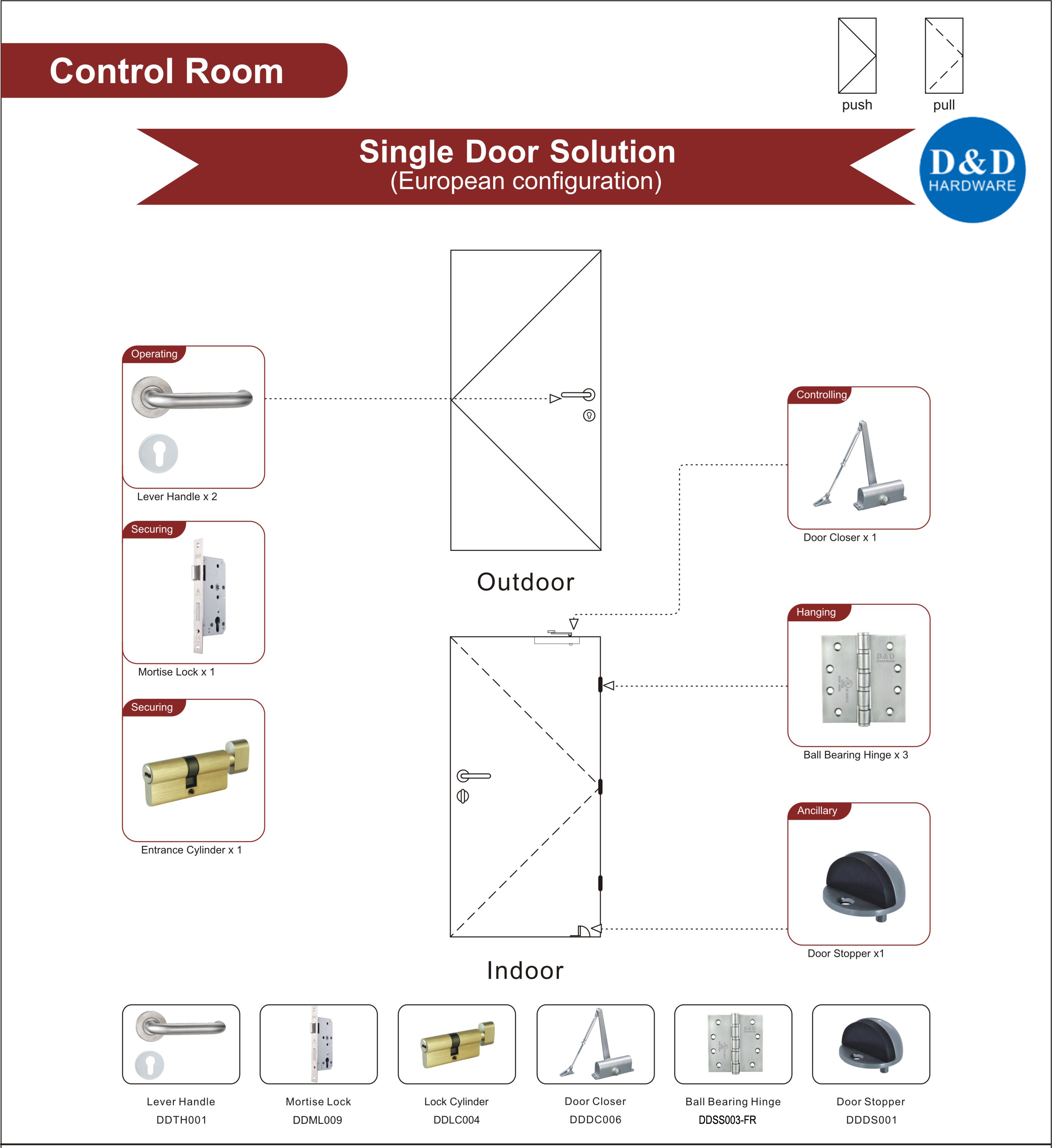 Wooden Fire Rated Door Ironmongery for Control Room Single Door