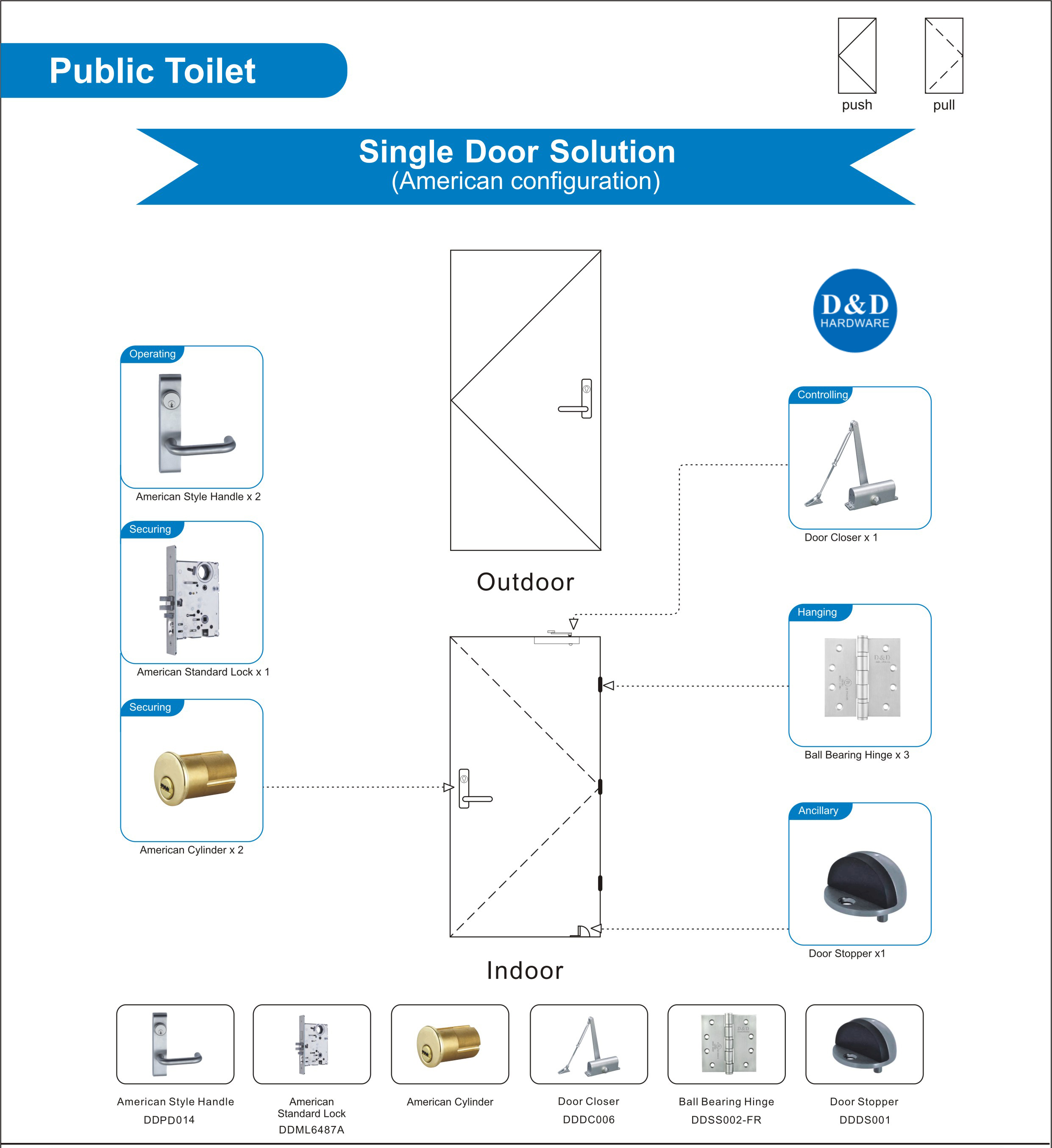 Architecture Door Opening Solution for Public Toilet Single Door