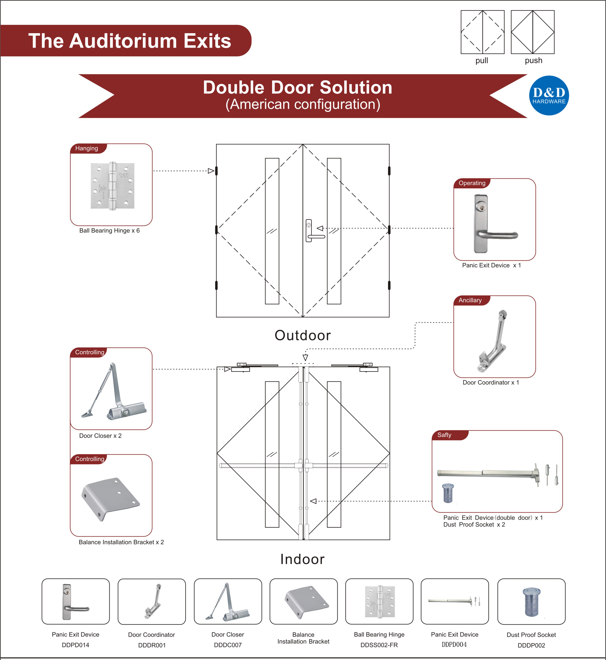 Fire Rated Steel Door Hardware for Auditorium Exits Double Door