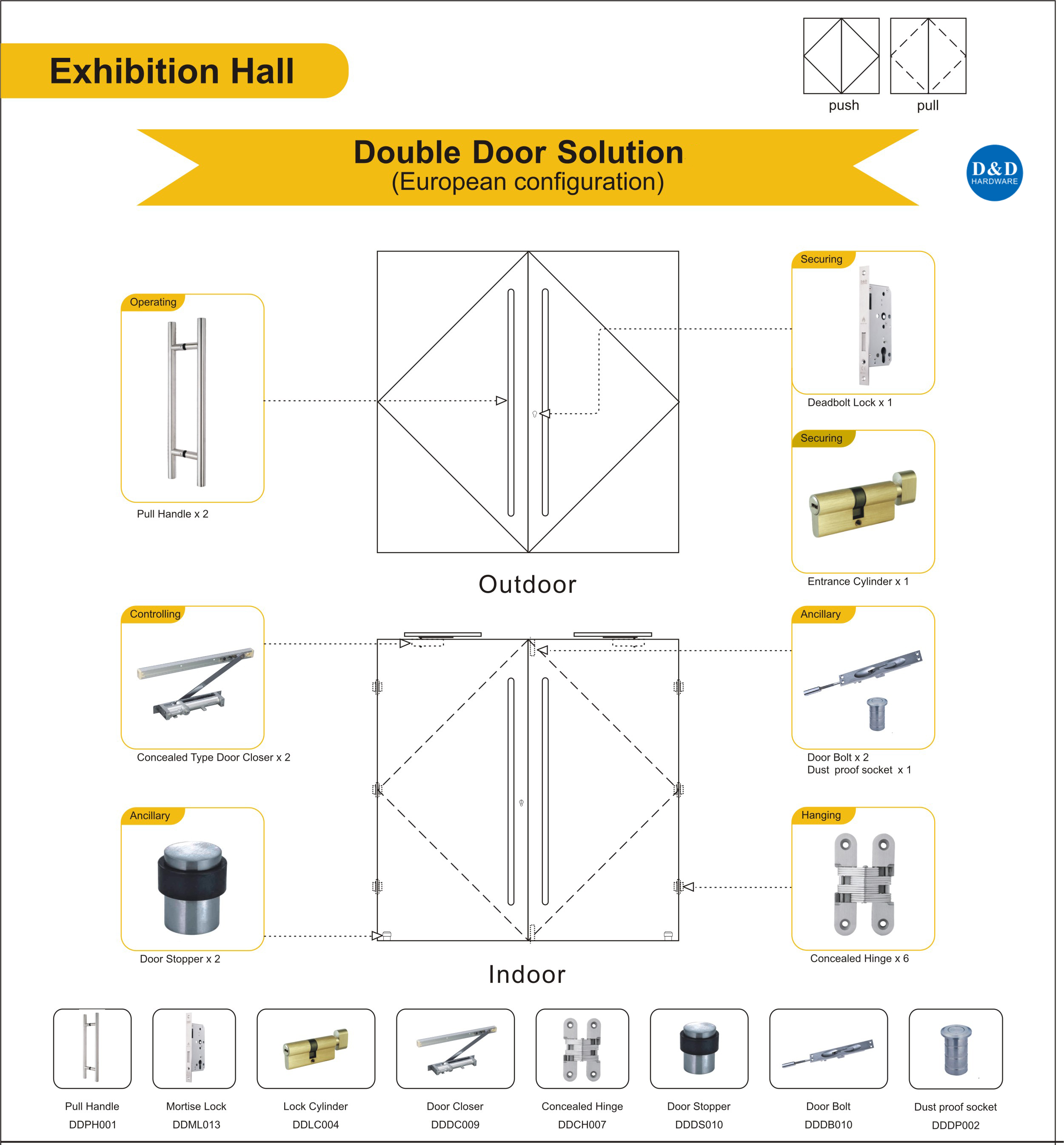 Door Hardware Solution for Exhibition Hall Double Door