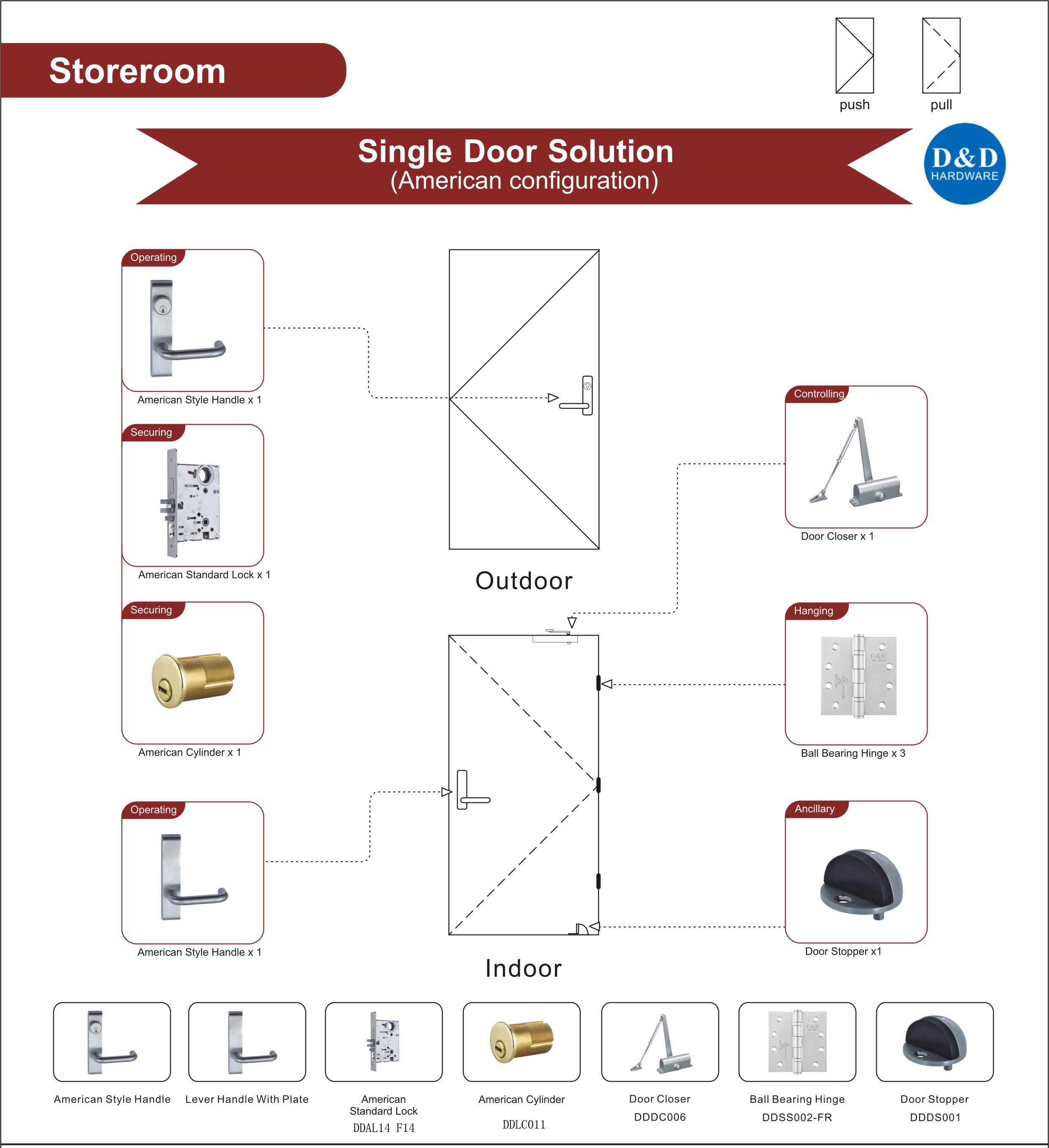 Fire Rated Steel Door Hardware for Storeroom Single Door