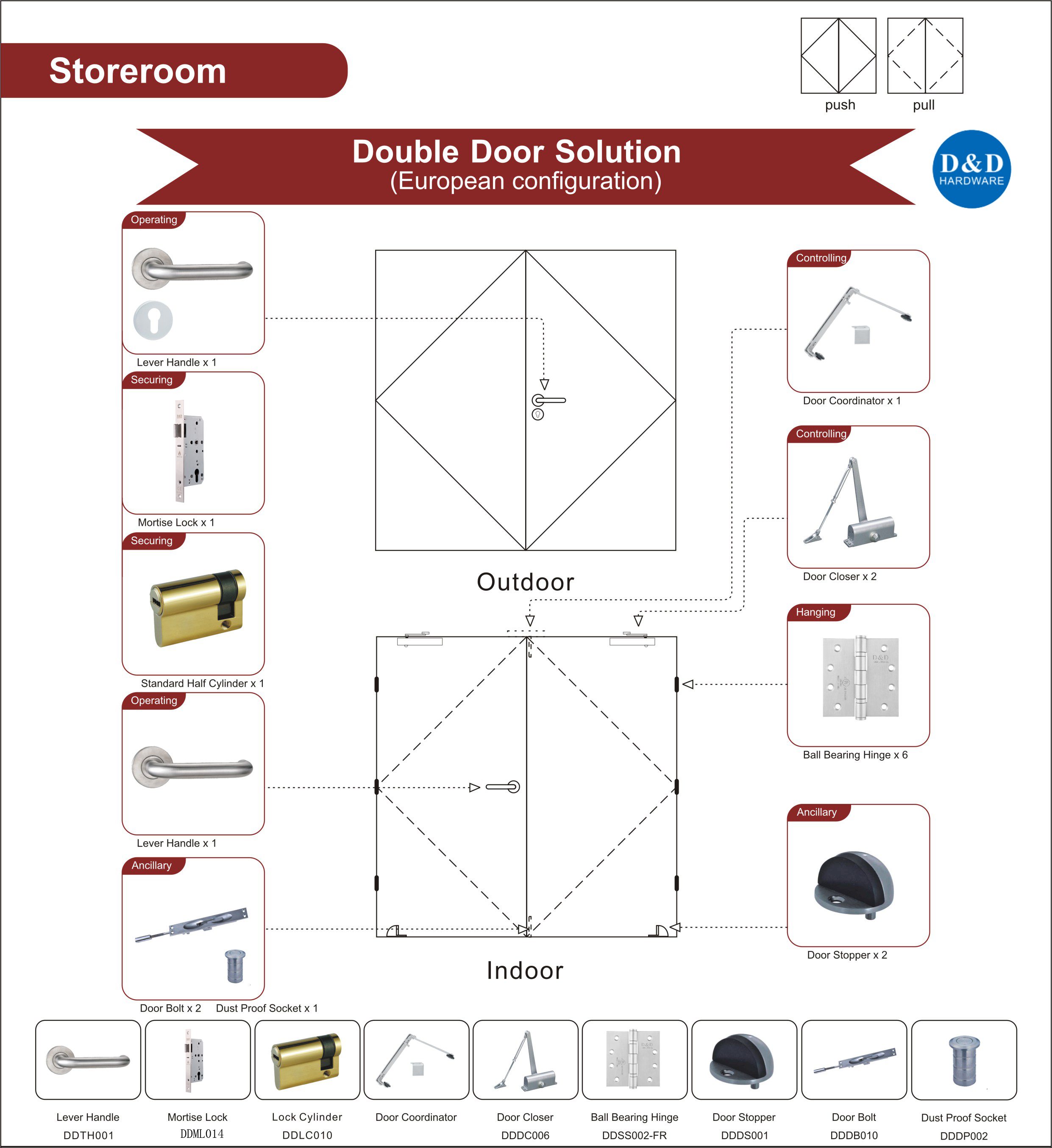 Steel Fire Rated Door Hardware for Storeroom Double Door