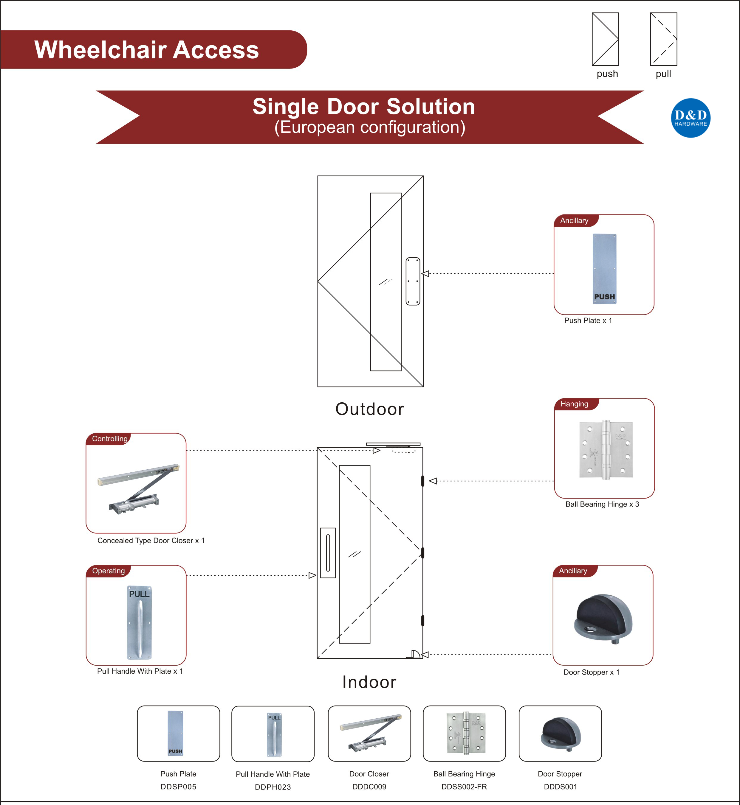 Fire Rated Wooden Door Hardware for Wheelchair Access Single Door