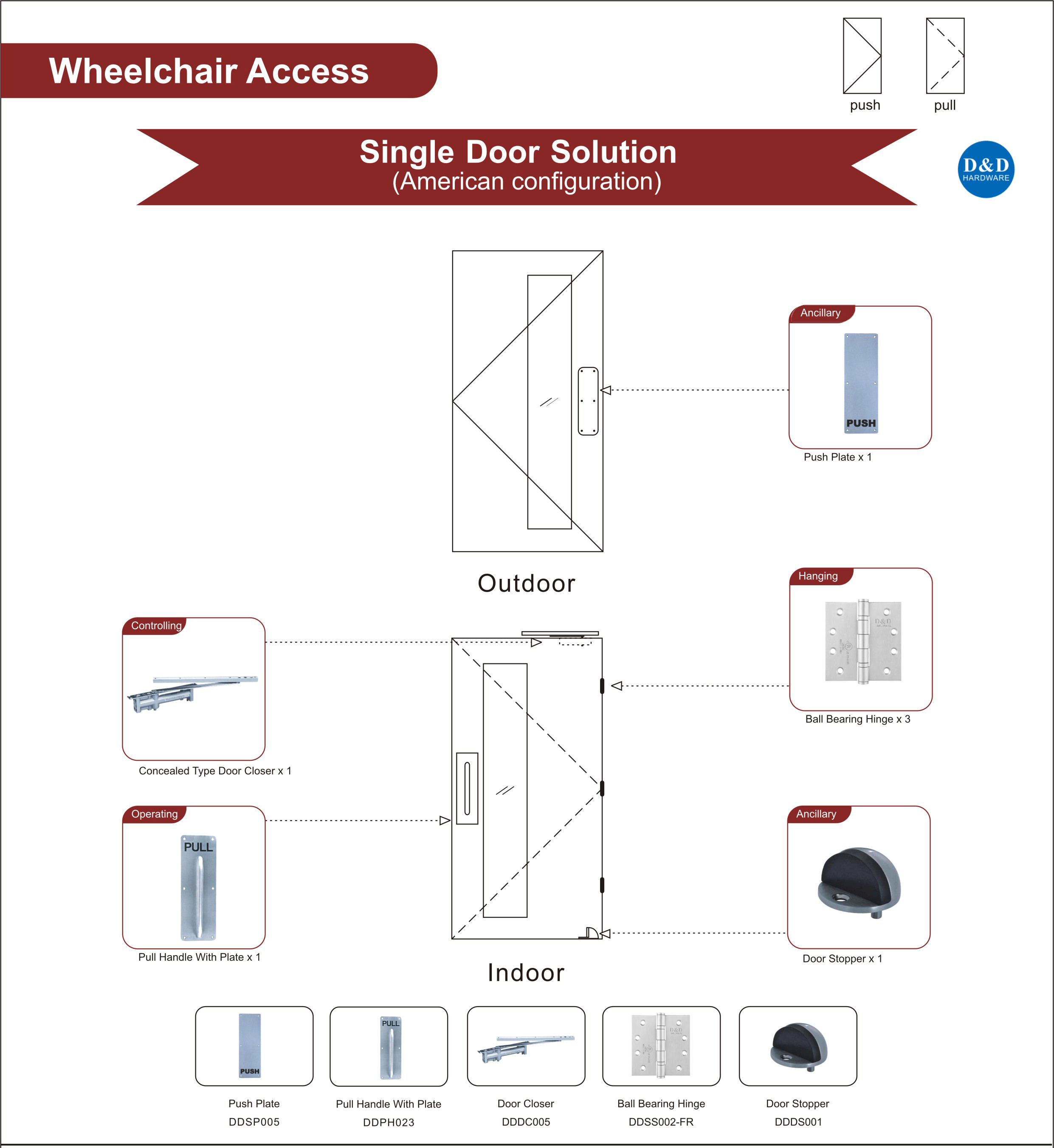 Wheelchair Access Door Solution-D&D Hardware