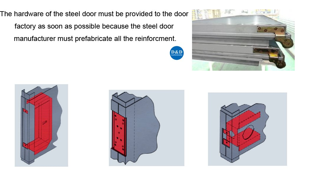 Architecture Hardware for Metal Door