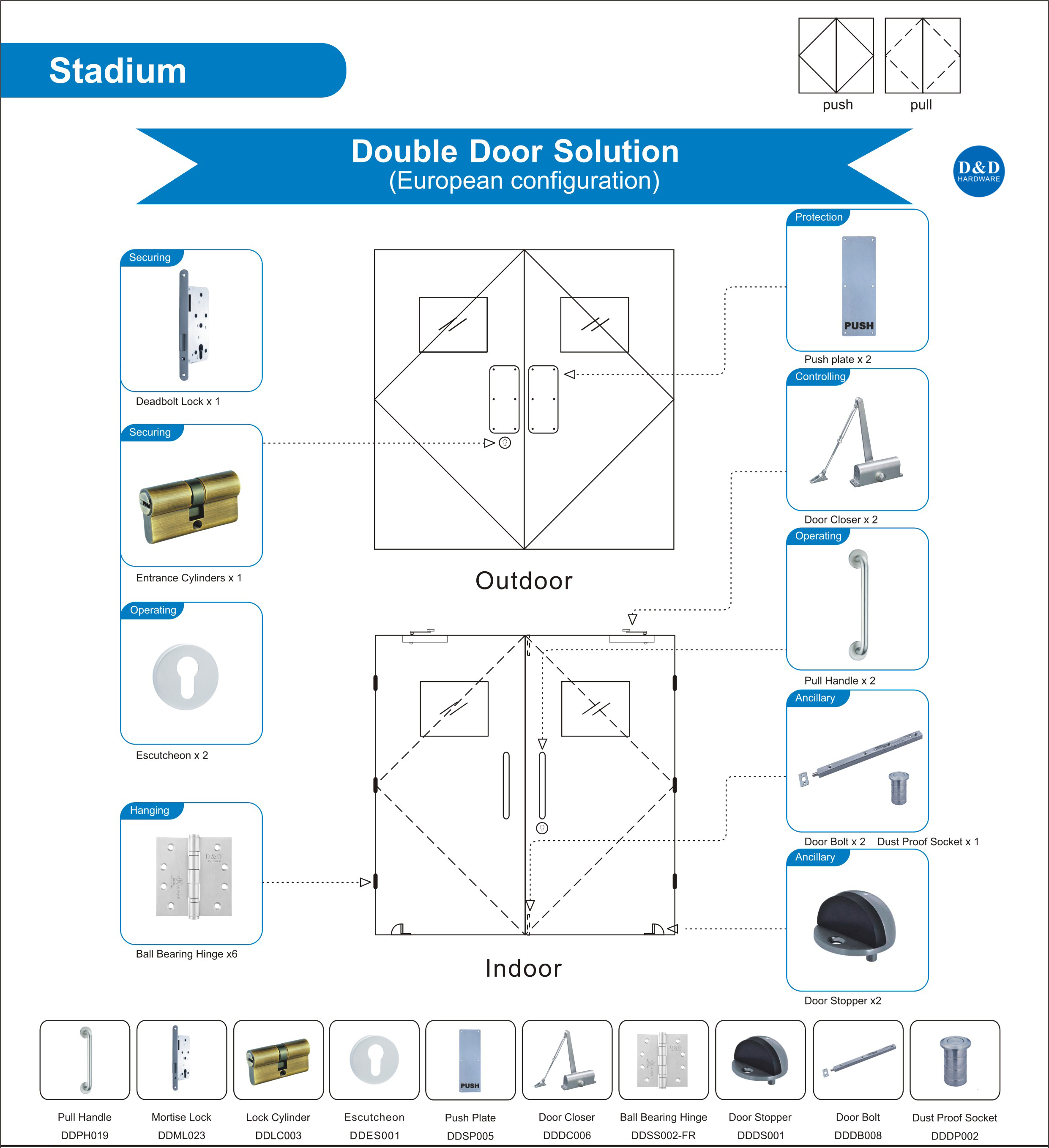 Building Hardware Solution for Stadium Double Door