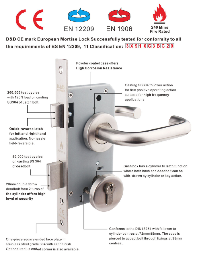 mortise lock structure