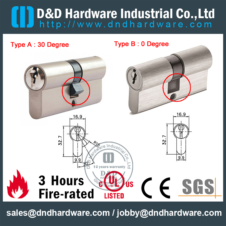 Euro Profile Single Cylinder Locks-D&D Hardware